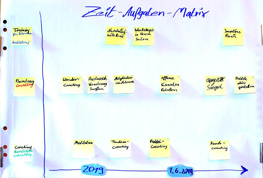 ZEIT-AUFGABEN-MATRIX-KL-IMG_8297