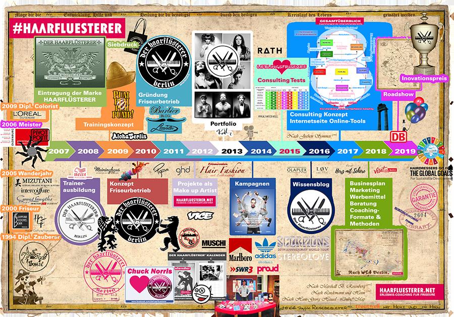 Timeline-1837
